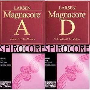 Combo Spirocore/Magnacore
